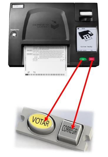 botones vot corr